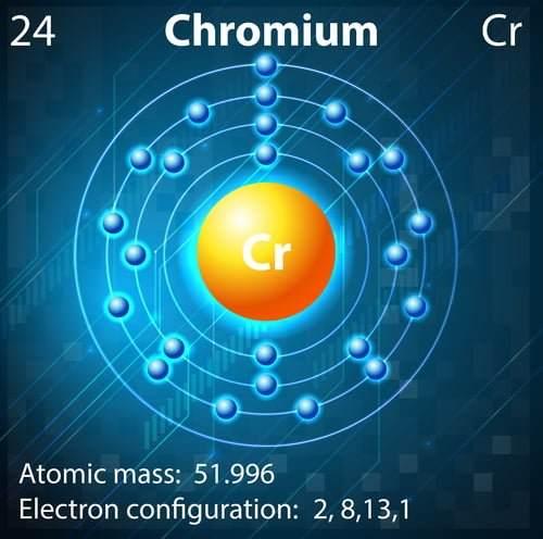 Le Picolinate de Chrome